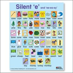 Silent e Word Chart - Putting this chart on a classroom wall or pasting it into student notebooks gives them a reference they'll use over and over again!