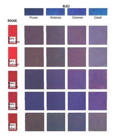 comment obtenir des violets ces violets sont des couleurs secondaires pour obtenir des violets - Quelle Couleur Melanger Pour Obtenir Du Violet