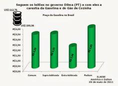 OGEOGRAFO: A carestia da Copa veja mais:oterra.blogspot.com.br