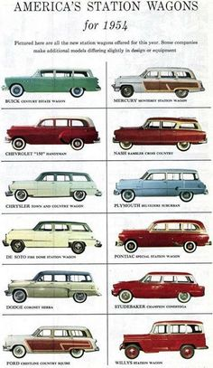 Vintage Cars The wagons of Automobile, Car Posters, Trucks, Car Advertising, Us Cars, Retro Cars, Station Wagon, Buick, Vintage Ads