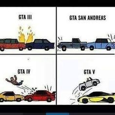 Then and now. - GTA