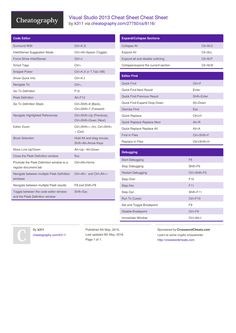 visual studio 2013 cheat sheet by k311 httpwwwcheatographycom