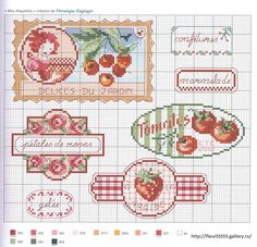 Cherry And Strawberry Labels Cross Sch Chart