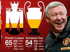 Manchester United TOP 1 league of legends player Manchester United Fans, Soccer Images, Philipp Lahm, Sir Alex Ferguson, European Cup, Soccer Players, Soccer Teams, United We Stand, Man United