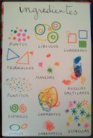 Mis cosicas de segundo: LA COCINA DE DIBUJOS Herve, Shapes, Projects, Diy, Busy Bags, Ideas Para, Scrapbooking, To Tell, Shape