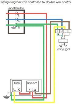 Ceiling Fan Wire Diagram Wiring Diagram Post