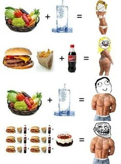 The difference between men's and women's diet)))