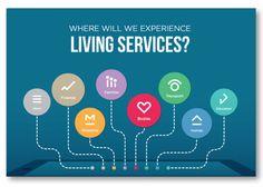 Living Services: Mit dem Smartphone in die Welt