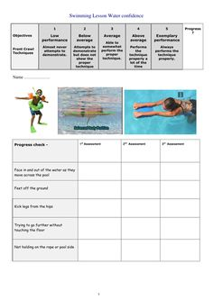 Swimming assessment cards