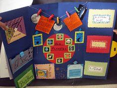 16 Ideas De Trabajos Creativos Para El Colegio Actividades Escolares Organizadores Graficos Creativos Cuadernos Interactivos