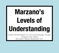Marzano's Levels of Understanding (0-4 Point Scale) Poster