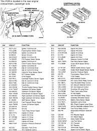 1996 Dakota Pcm Wiring Diagram Google Search Diagram Wire Cob House