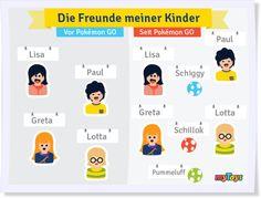 Kleine Veränderungen im Familienleben seit Pokémon GO. Für alle Mütter, die alles über Schiggy und Pummeluff wissen.