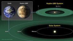 NASA confirma el primer planeta similar a la Tierra en zona habitable