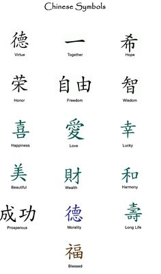 Chinese symbols. just in case you don't get the wrong symbol thinking it means something