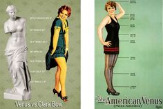 Evolution of the 1920s Silhouette.