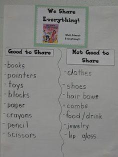 We Share Everything Robert Munsch frmo Mrs. Morrow's Kindergarten: Beginning of the Year