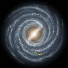 Where are you in this photo???   Here's THE MILKY WAY galaxy. Pictures From The Hubble Telescope | The Hubble Telescope