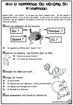 Les cailloux du chemin du l'éciture, expression écrite, Ce1, Ce2, cm1, cm2, dixmoi, stratégies