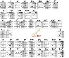 吉他常用和弦