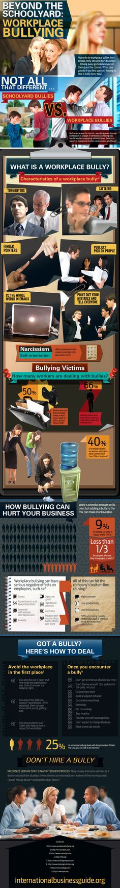 Frugalicious Marie: Beyond the Schoolyard: Workplace Bullying