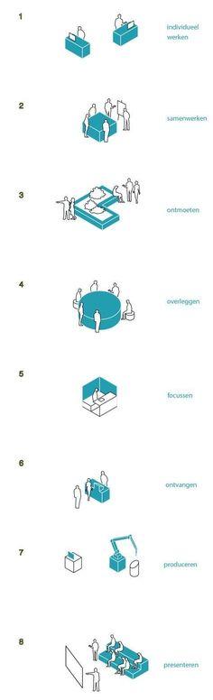 Super Landscape Concept Diagram Architecture 41+ Ideas -  Super Landscape Concep... -  Super Landscape Concept Diagram Architecture 41+ Ideas –  Super Landscape Concep… –  Super La - #architecturalconceptdiagram #architecturalconceptualmodel #architecture #concep #concept #diagram #ideas #landscape #super