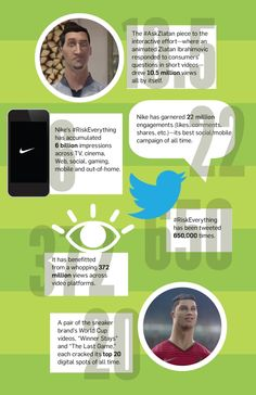 Nike's World Cup Triumphs Summed Up in One Infographic | Adweek