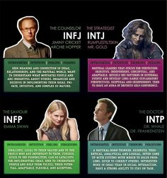 Personality types- I love that I'm Mr. Gold