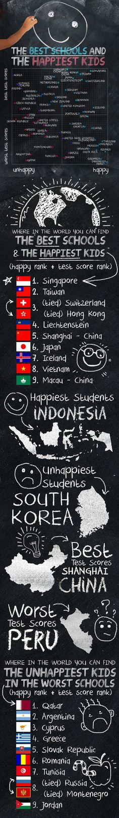 Where in the world you can find the best schools and the happiest kids...