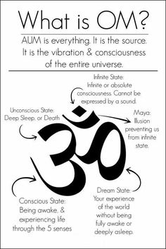 Yoga & Meditation Features - What is Om? | A Detailed Explanation of OM ... See more @gr8traveltips #ZenMeditation