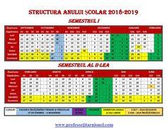 Calendar an scolar (structura noului an scolar) -sursa edu. 2019 Calendar, Periodic Table, Periodic Table Chart, Periotic Table
