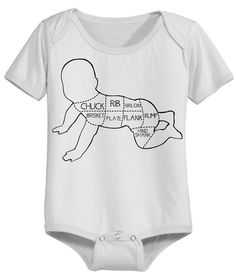 Cuts of meat baby style. one piece. Funny baby by katyandzucchini