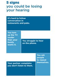 Do you know the signs of hearing loss? Here are our 5 signs you could be losing your hearing.