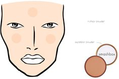 How to apply foundation - Step 4
