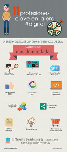 """Andres Macario, un gran Infografo comparte este artículo con """"11 Profesiones Clave en la Era Digital"""""""