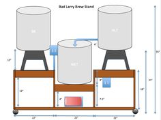 Wood Brew Stand Plans - Pintwell