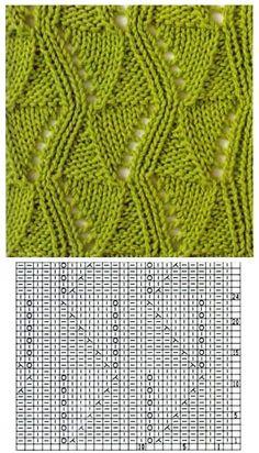 УЗОРЫ В ВАШУ КОЛЛЕКЦИЮ.. Обсуждение на LiveInternet - Российский Сервис Онлайн-Дневников Lace Knitting Stitches, Lace Knitting Patterns, Knitting Charts, Loom Knitting, Stitch Patterns, Creations, Crafts, Spiral Crochet, Long Blouse