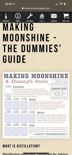 Homemade Alcohol, Homemade Liquor, Homemade Cheese, How To Make Moonshine, Moonshine Still, Homemade Still, Pot Still, Home Brewing, Back Pain