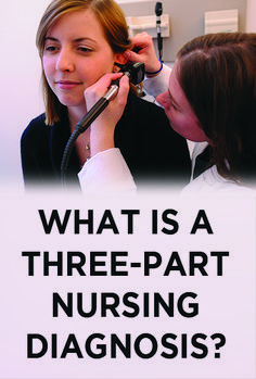 What is a three-part nursing diagnosis?