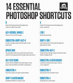 Photoshop shortcuts: 14 ways to work more efficiently (free cheat sheet)