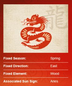 The #Dragon is one of the most powerful and lucky Signs of the #Chinese #Zodiac. Its warm heart makes the Dragon's brash, fiery energy far more... Read more at Astrology.com