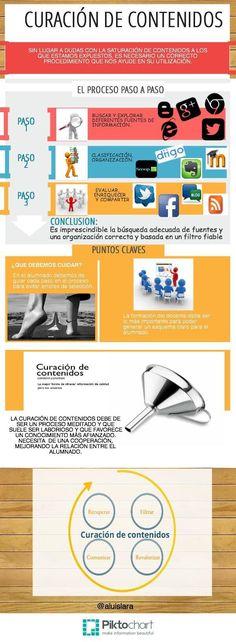 Curación de contenidos por Antonio Luis López Lara (@aluislara) para #eduPLEmooc