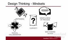 Design thinking mindsets Design Thinking, Design Process, Mindfulness, Education, Learning, Creative, Innovation, Inspiration, Biblical Inspiration