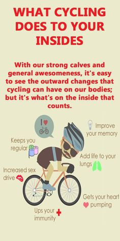 This is what all that cycling does to your insides, have you noticed these changes? #cycling #bike #bicycle #health