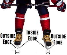 Understanding Your Edges: 6 Edge Work drills to Improve Balance and Control Hockey Workouts, Hockey Drills, Youth Hockey, Hockey Mom, Skaters Exercise, Best Edge Control, Steve Yzerman, Hockey Training, Hockey Coach