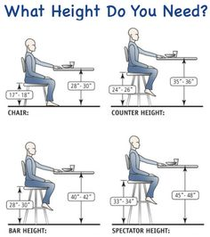 Height Options and Definitions for Table Legs Knowing how to select the correct table leg height for your application is half the battle Restaurant Design, Modern Restaurant, Bar Dimensions, Counter Height Table, Counter Stools, Bar Height Table Diy, Dining Table Height, Kitchen Bar Counter, Diy Bar Stools