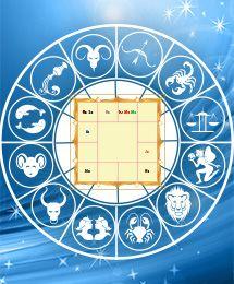 birth-star-astrology