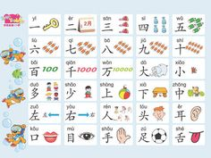 500 Chinese Characters - Preschool Must-have by Hongen Education and Tec hnology Co. Chinese Phrases, Chinese Words, Chinese Symbols, Printable Preschool Worksheets, Preschool Learning Activities, Chinese Alphabet Letters, Learn Chinese Characters, Chinese Picture, Mandarin Language