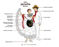 Spontané: noviembre 2013 Mexican Costume, Mexican Outfit, Mexican Dresses, Mexican Party, Traditional Mexican Dress, Traditional Dresses, Mexican Folk Art, Mexican Style, Sombra Cosplay