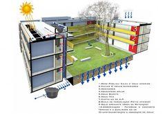 Conforto e qualidade ambiental. Concurso Habitação para Todos - CDHU. Edifícios de 3 pavimentos - 1º Lugar.<br />Autores do projeto  [equipe vencedora]